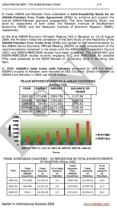 ASEAN-Pakistan Free Trade Agreement (Course)