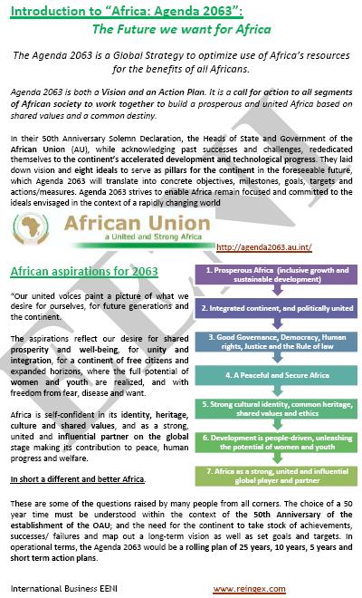 Afrique Agenda 2063