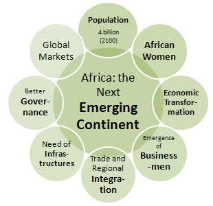 Africa: the Next Emerging Continent