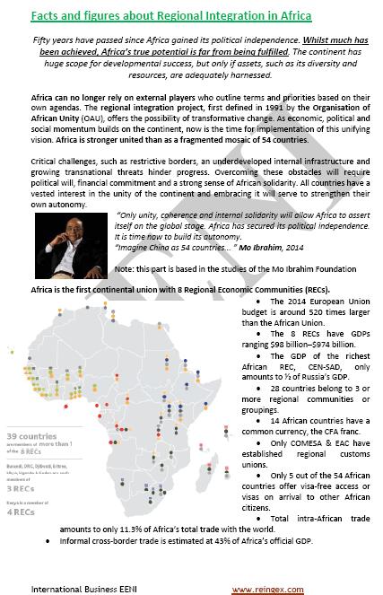 Fets Integració Àfrica