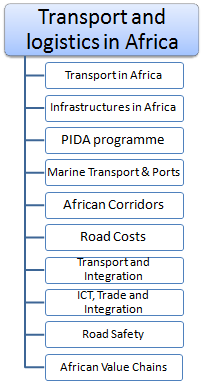Transport and Logistics in Africa (Course)