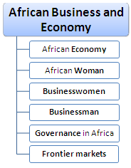 Online Doctorate: African Business Economy (Online Doctorate)