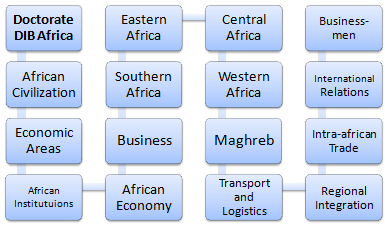 Doctorate Business Africa