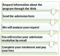 Online enrolment procedure - EENI Business School & HA University