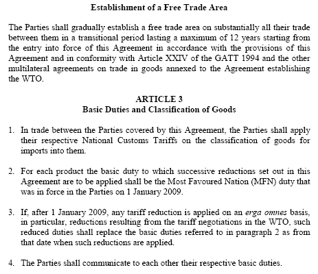 Turkey-Jordan Free Trade Agreement
