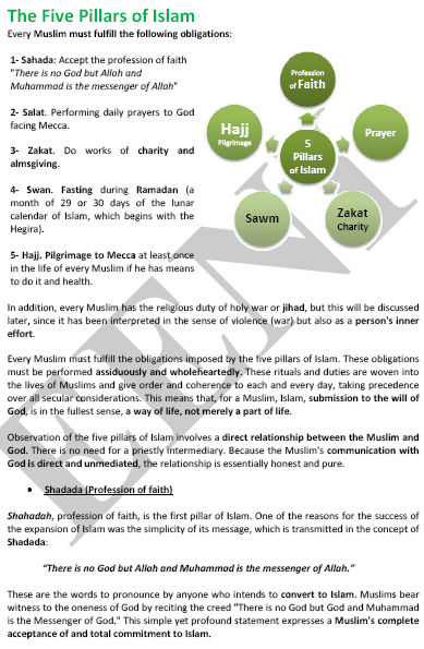 Five Pillars of Islam (Doctorate)