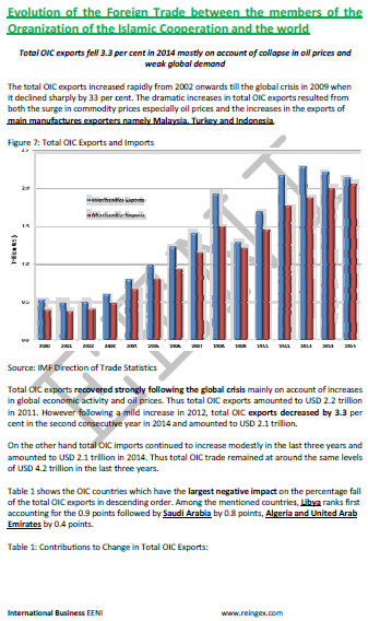 OIC Islamic exports