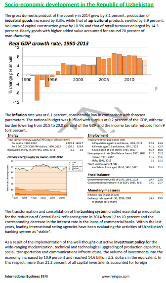 Doing Business in Uzbekistan
