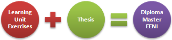 Evaluations Thesis Master